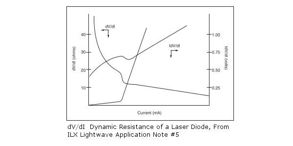 Diode Bar Diagram Diy Wiring Diagrams