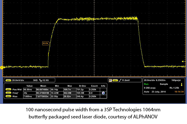 pulsed laser diode driver output on an oscilloscope