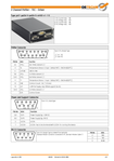 /shop/128W-DUAL-OUTPUT-TC-Laser-Diode-Temperature-Controller-OEM-OsTech