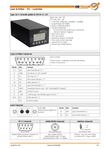 /shop/laser-diode-controller-16A-current-source-112W-TEC-controller-OsTech