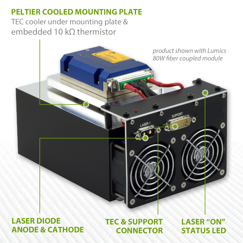 laser diode heat sink key features infographic