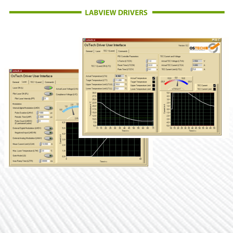 Laser Diode Driver for 980nm Pumps Software