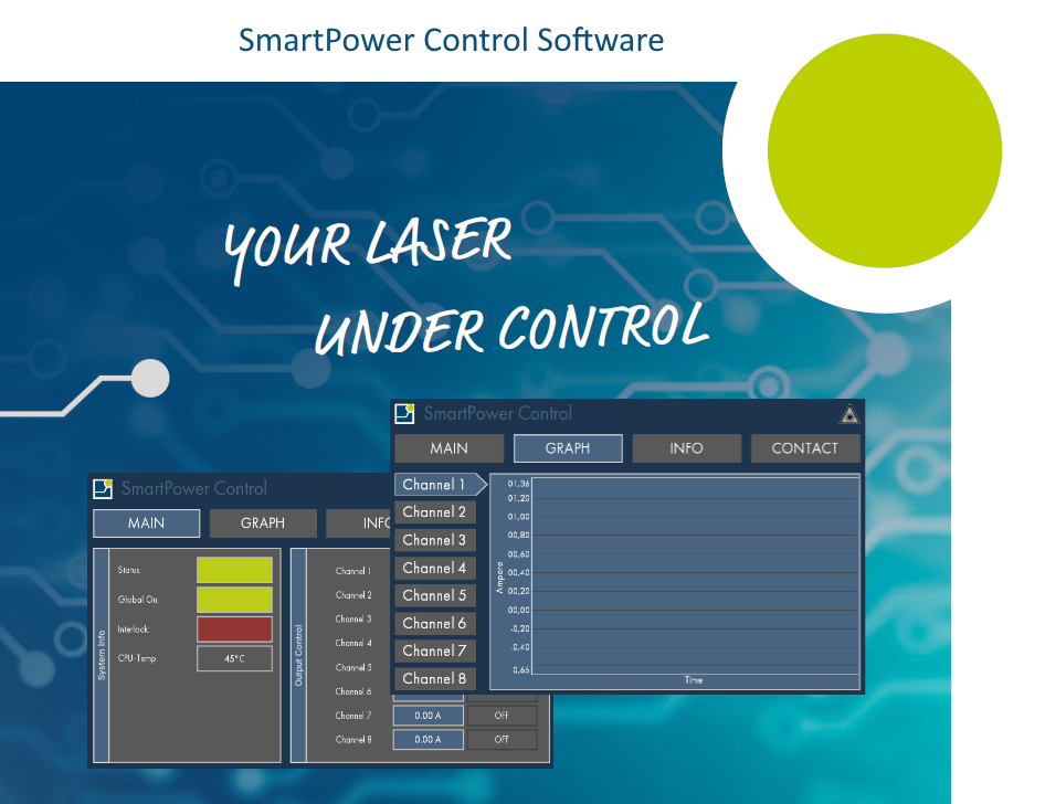 M-Series High Power Laser Diode Driver Software